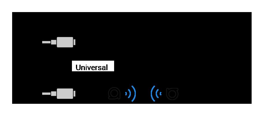 Antilatency software (Alt system) interface